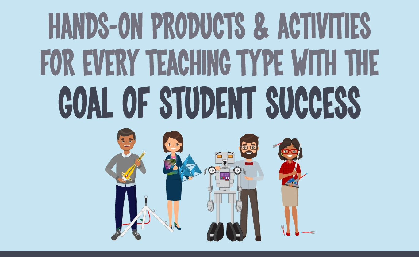 Hands-on products & activities for every teaching type with the goal of student success